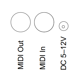 Midi4ped interface.png
